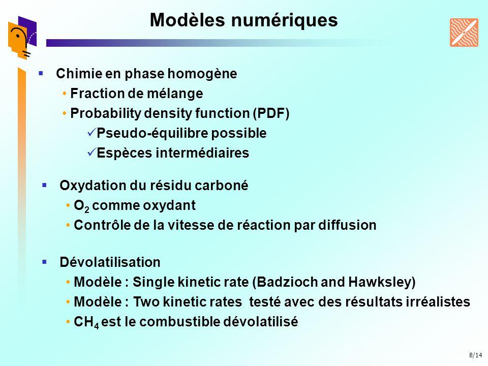 8/14 Modèles numériques Chimie en phase homogène Fraction de mélange Probability density function (PDF) Pseudo-équilibre possible Espèces intermédiair