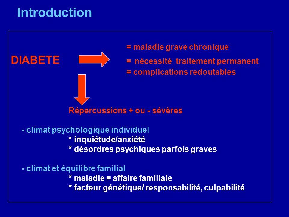 Introduction = maladie grave chronique DIABETE = nécessité traitement permanent = complications redoutables Répercussions + ou - sévères - climat psyc