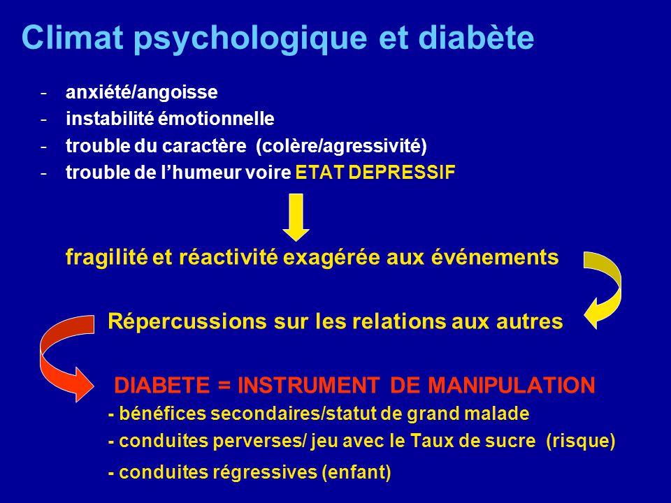 Climat psychologique et diabète -anxiété/angoisse -instabilité émotionnelle -trouble du caractère (colère/agressivité) -trouble de lhumeur voire ETAT