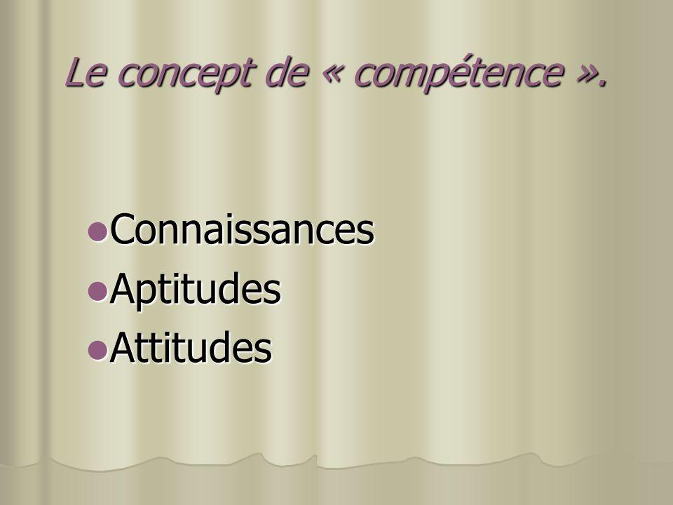 Le concept de « compétence ». Connaissances Connaissances Aptitudes Aptitudes Attitudes Attitudes