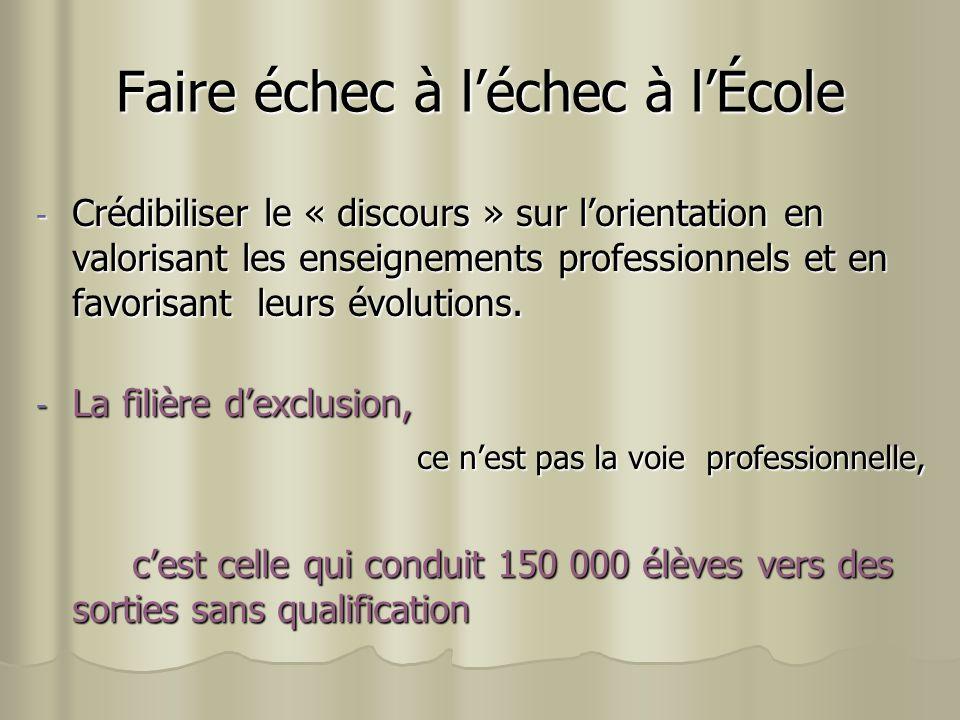 Faire échec à léchec à lÉcole - Crédibiliser le « discours » sur lorientation en valorisant les enseignements professionnels et en favorisant leurs évolutions.