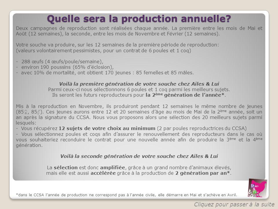 Quelle sera la production annuelle? Deux campagnes de reproduction sont réalisées chaque année. La première entre les mois de Mai et Août (12 semaines