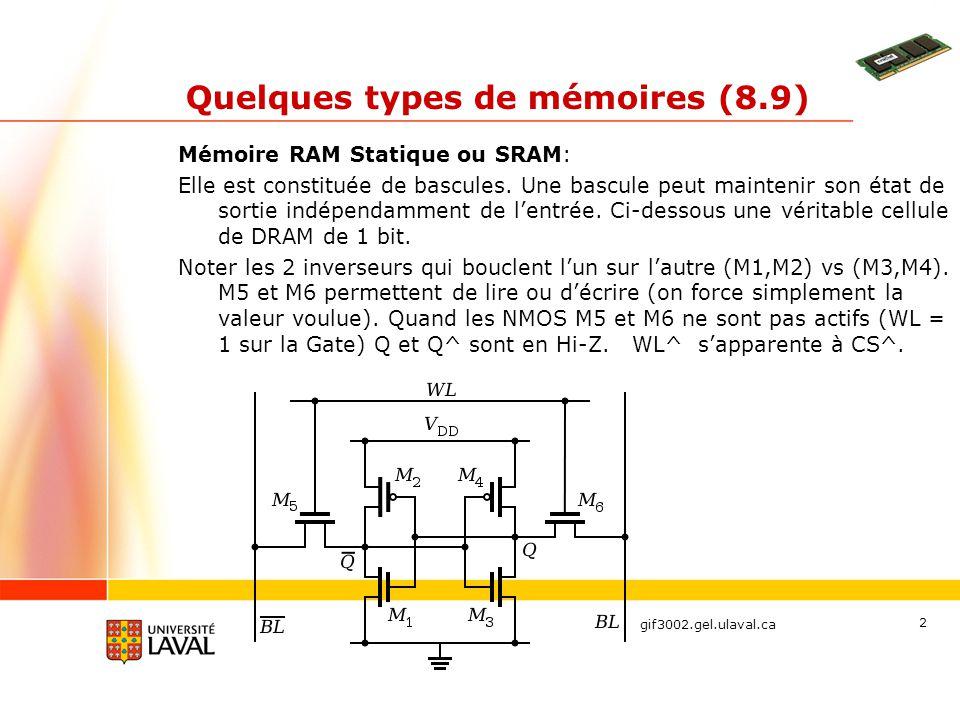 gif3002.gel.ulaval.ca 3 Quelques types de mémoires (8.9) Mémoire RAM Statique ou SRAM: Avantage: Ultra rapide car pas de rafraîchissements nécessaires (donc pas de blocages).