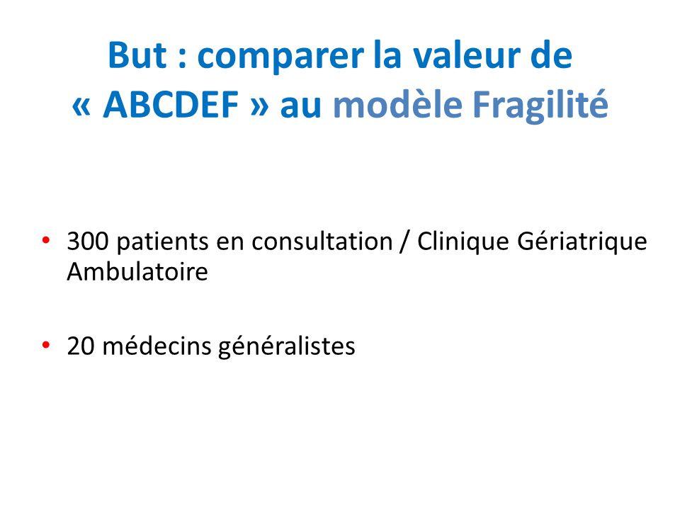 But : comparer la valeur de « ABCDEF » au modèle Fragilité 300 patients en consultation / Clinique Gériatrique Ambulatoire 20 médecins généralistes