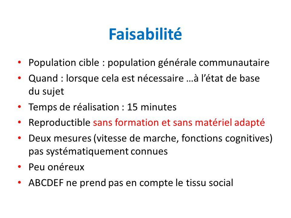 Faisabilité Population cible : population générale communautaire Quand : lorsque cela est nécessaire …à létat de base du sujet Temps de réalisation :