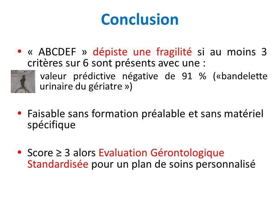 Conclusion « ABCDEF » dépiste une fragilité si au moins 3 critères sur 6 sont présents avec une : valeur prédictive négative de 91 % («bandelette urin