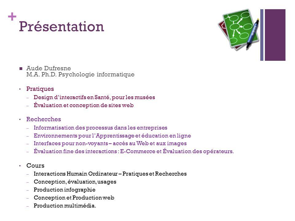 + Présentation Aude Dufresne M.A. Ph.D. Psychologie informatique Pratiques – Design dinteractifs en Santé, pour les musées – Évaluation et conception