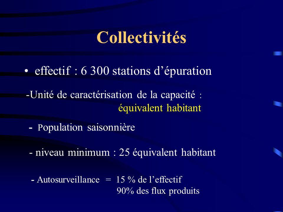 Collectivités effectif : 6 300 stations dépuration - niveau minimum : 25 équivalent habitant -Unité de caractérisation de la capacité : équivalent hab