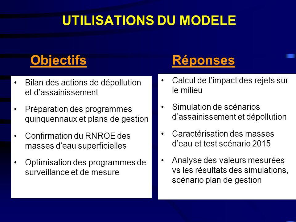 Bilan des actions de dépollution et dassainissement Préparation des programmes quinquennaux et plans de gestion Confirmation du RNROE des masses deau