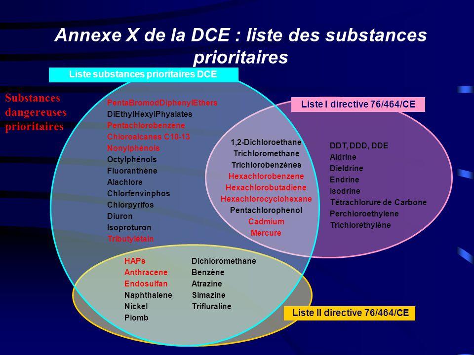 Annexe X de la DCE : liste des substances prioritaires PentaBromodDiphenylEthers DiEthylHexylPhyalates Pentachlorobenzène Chloroalcanes C10-13 Nonylph