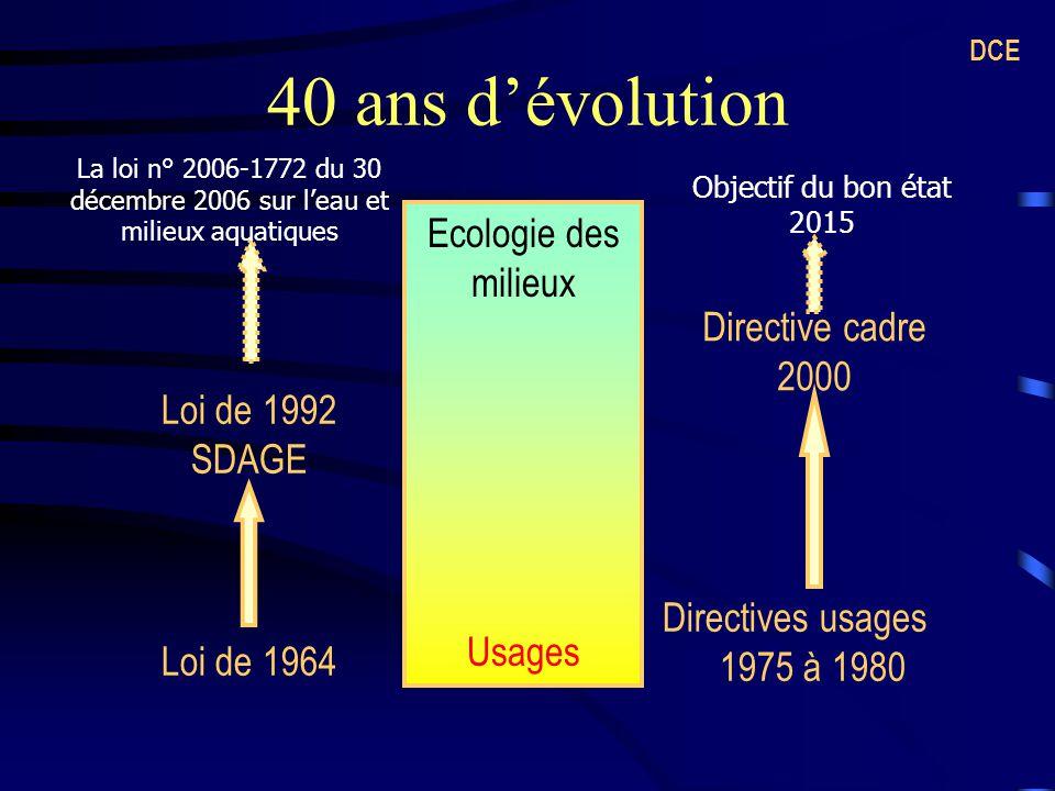 40 ans dévolution Ecologie des milieux Usages Directives usages 1975 à 1980 Loi de 1964 Directive cadre 2000 Loi de 1992 SDAGE La loi n° 2006-1772 du
