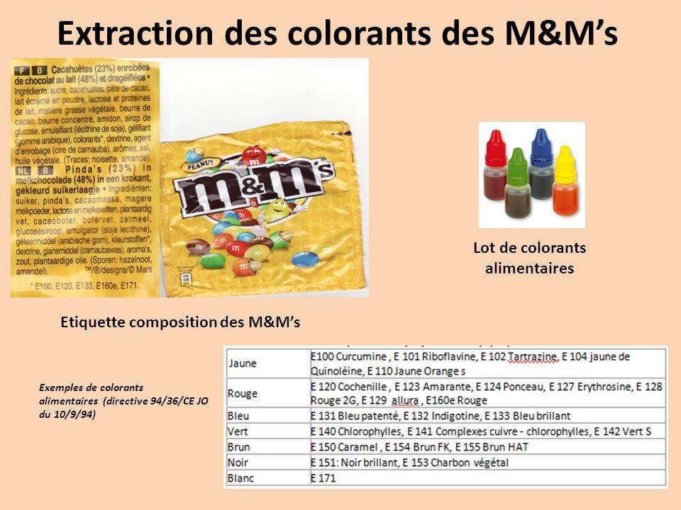 Extraction des colorants des M&Ms Etiquette composition des M&Ms Lot de colorants alimentaires Exemples de colorants alimentaires (directive 94/36/CE