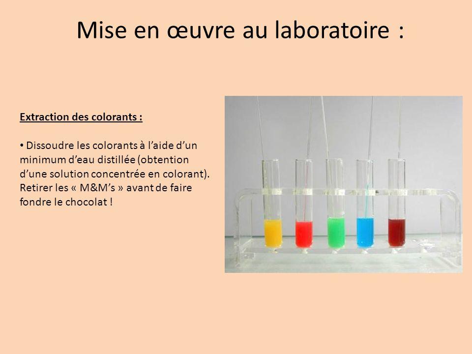 Mise en œuvre au laboratoire : Extraction des colorants : Dissoudre les colorants à laide dun minimum deau distillée (obtention dune solution concentr