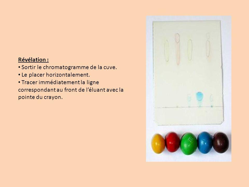 Résultats : Entourer au crayon les différents spots obtenus, marquer le centre de la partie colorée.