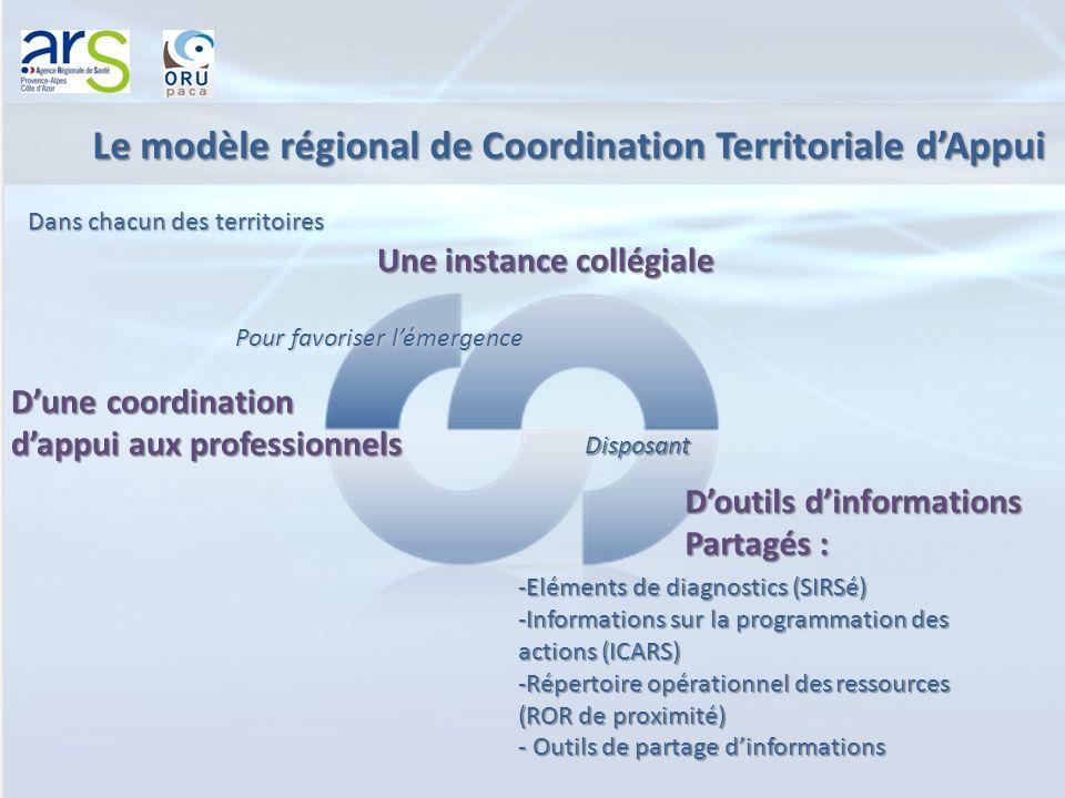 La démarche Deux axes de travail Axe 2 Un système dinformation régional le Répertoire Opérationnel des Ressources Axe 1 Dans les territoires, déploiement des coordinations