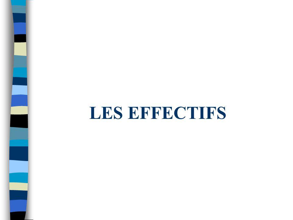 LES EFFECTIFS