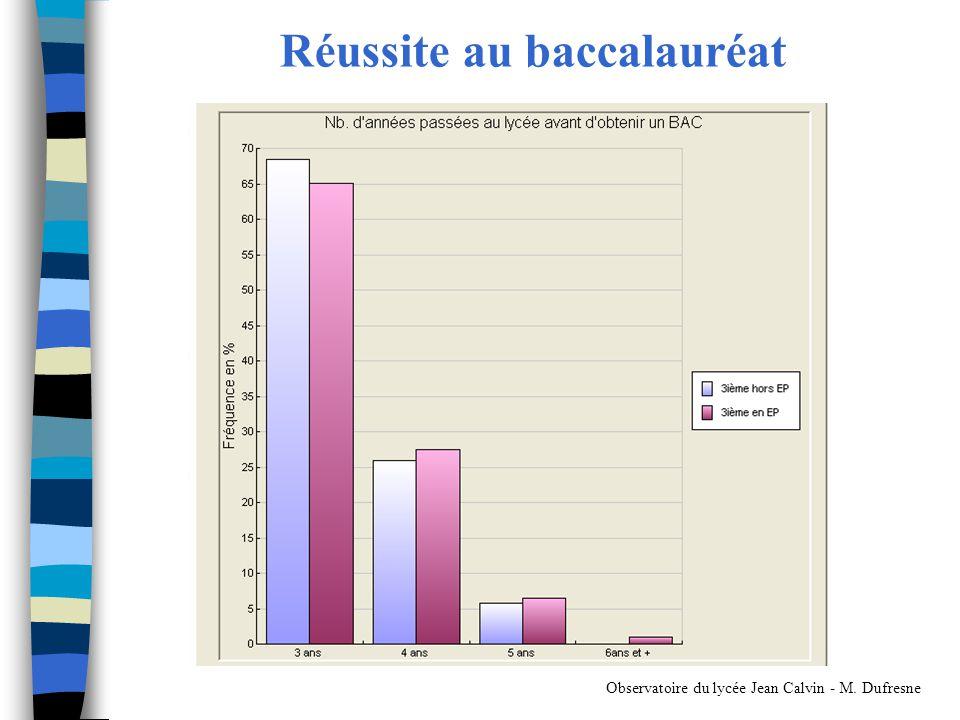 Réussite au baccalauréat Observatoire du lycée Jean Calvin - M. Dufresne