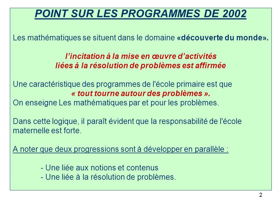 2 POINT SUR LES PROGRAMMES DE 2002 Les mathématiques se situent dans le domaine «découverte du monde». lincitation à la mise en œuvre dactivités liées