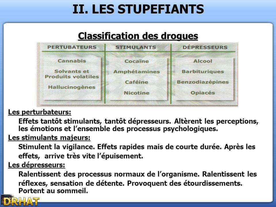 II. LES STUPEFIANTS Classification des drogues Les perturbateurs: Effets tantôt stimulants, tantôt dépresseurs. Altèrent les perceptions, les émotions