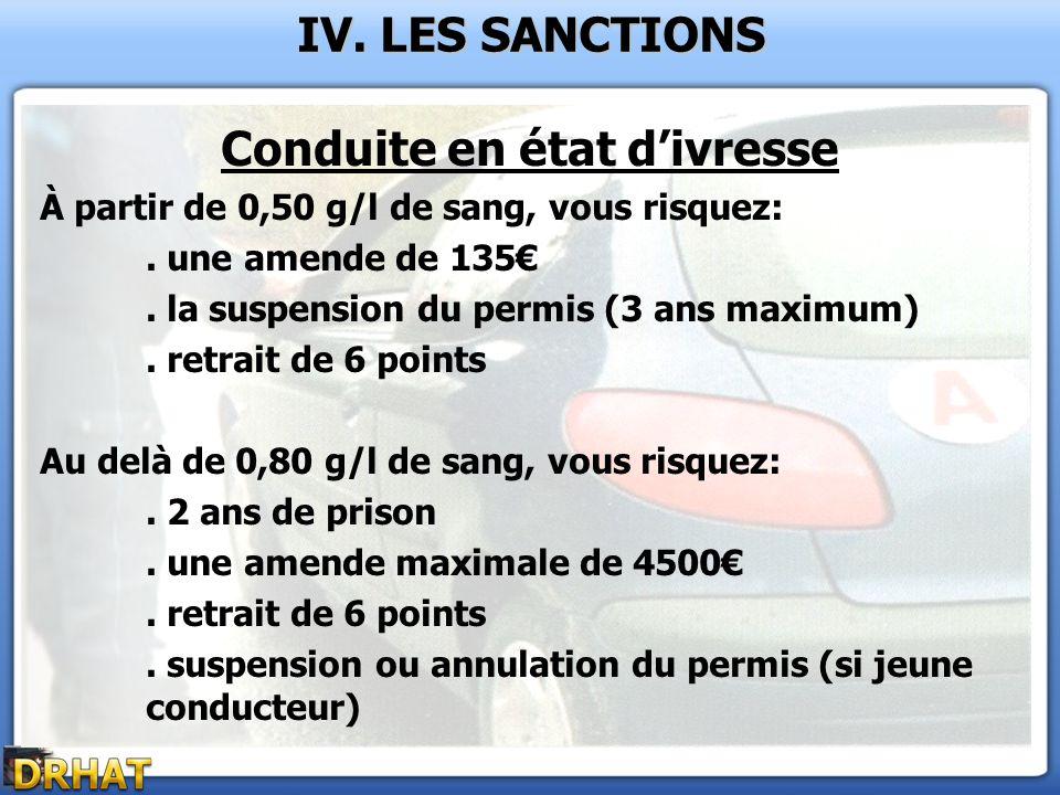 IV. LES SANCTIONS Conduite en état divresse À partir de 0,50 g/l de sang, vous risquez:. une amende de 135. la suspension du permis (3 ans maximum). r