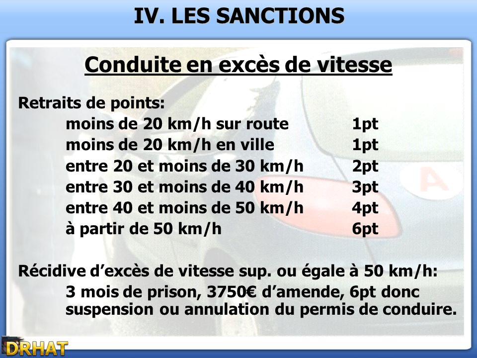 IV. LES SANCTIONS Conduite en excès de vitesse Retraits de points: moins de 20 km/h sur route1pt moins de 20 km/h en ville1pt entre 20 et moins de 30