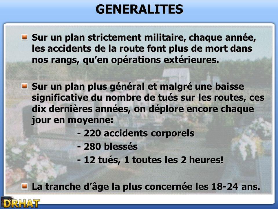 Lalcoolémie est la principale cause daccidents graves ou mortels, en France.