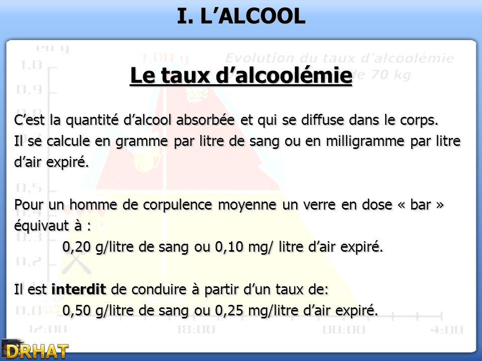 I. LALCOOL Le taux dalcoolémie Cest la quantité dalcool absorbée et qui se diffuse dans le corps. Il se calcule en gramme par litre de sang ou en mill