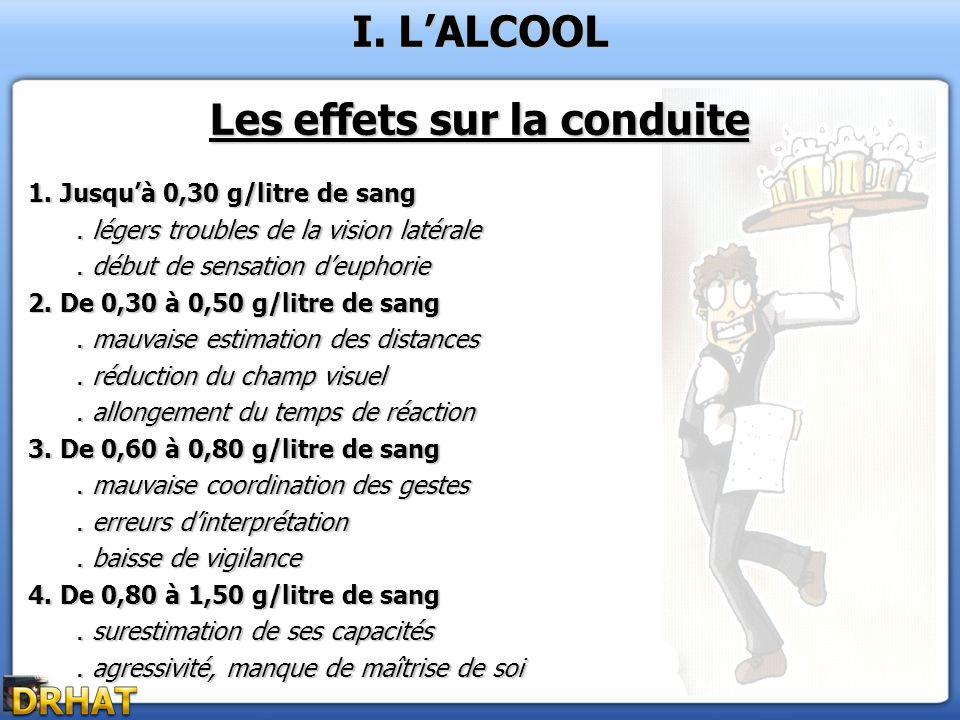I. LALCOOL Les effets sur la conduite 1. Jusquà 0,30 g/litre de sang. légers troubles de la vision latérale. début de sensation deuphorie 2. De 0,30 à