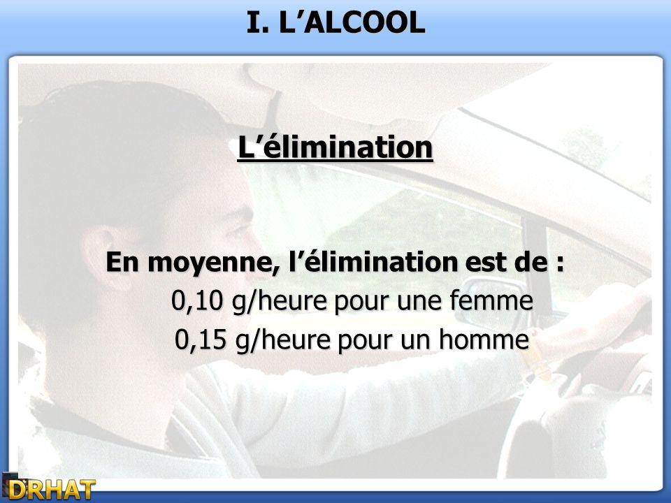 I. LALCOOL Lélimination En moyenne, lélimination est de : 0,10 g/heure pour une femme 0,15 g/heure pour un homme