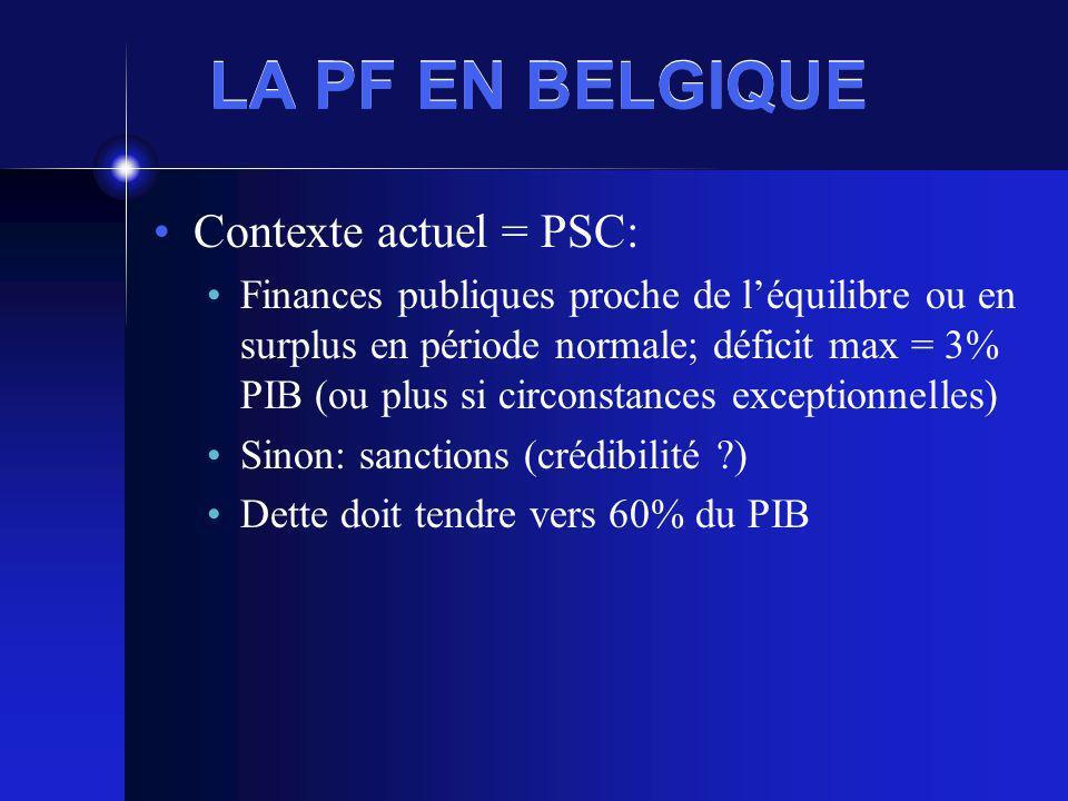 LA PF EN BELGIQUE Contexte actuel = PSC: Finances publiques proche de léquilibre ou en surplus en période normale; déficit max = 3% PIB (ou plus si circonstances exceptionnelles) Sinon: sanctions (crédibilité ?) Dette doit tendre vers 60% du PIB