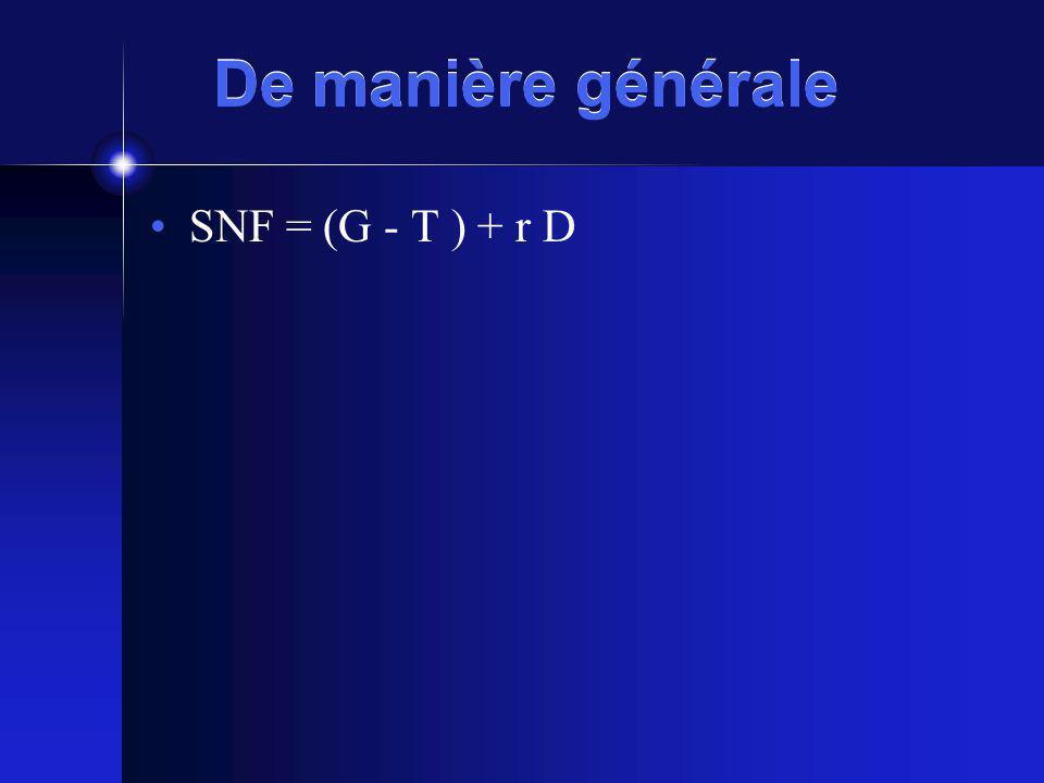 De manière générale SNF = (G - T ) + r D