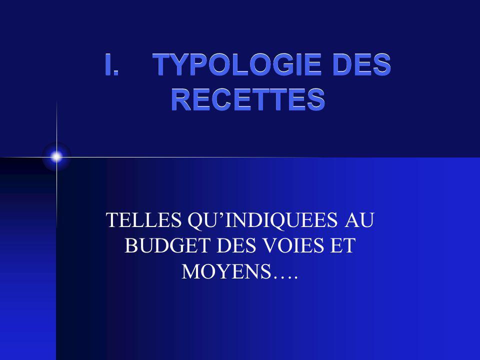 I.TYPOLOGIE DES RECETTES TELLES QUINDIQUEES AU BUDGET DES VOIES ET MOYENS….