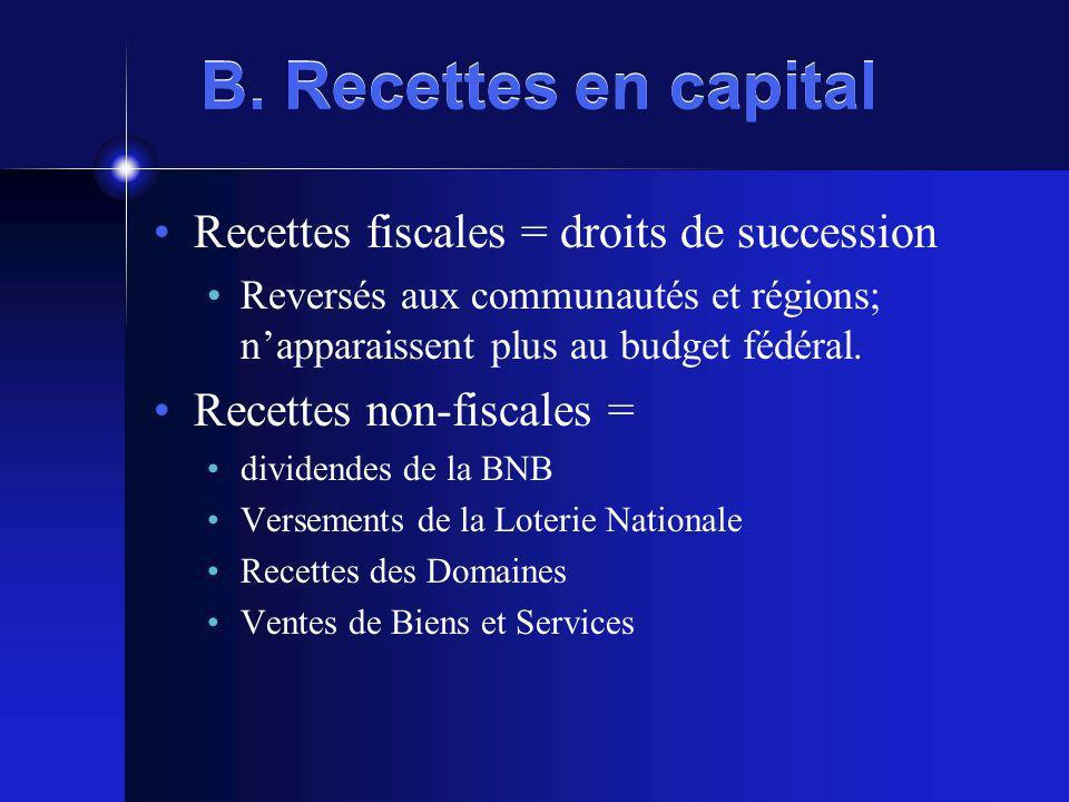 B. Recettes en capital Recettes fiscales = droits de succession Reversés aux communautés et régions; napparaissent plus au budget fédéral. Recettes no