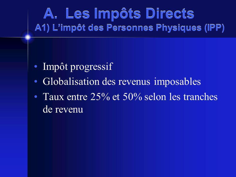 A.Les Impôts Directs A1) Limpôt des Personnes Physiques (IPP) Impôt progressif Globalisation des revenus imposables Taux entre 25% et 50% selon les tranches de revenu