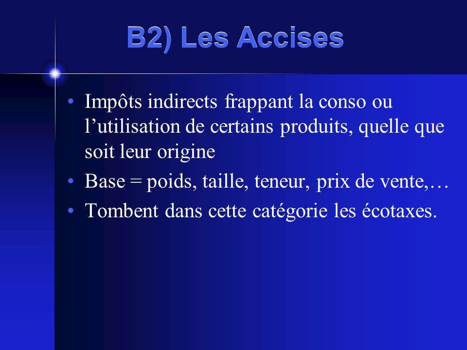 B2) Les Accises Impôts indirects frappant la conso ou lutilisation de certains produits, quelle que soit leur origine Base = poids, taille, teneur, prix de vente,… Tombent dans cette catégorie les écotaxes.