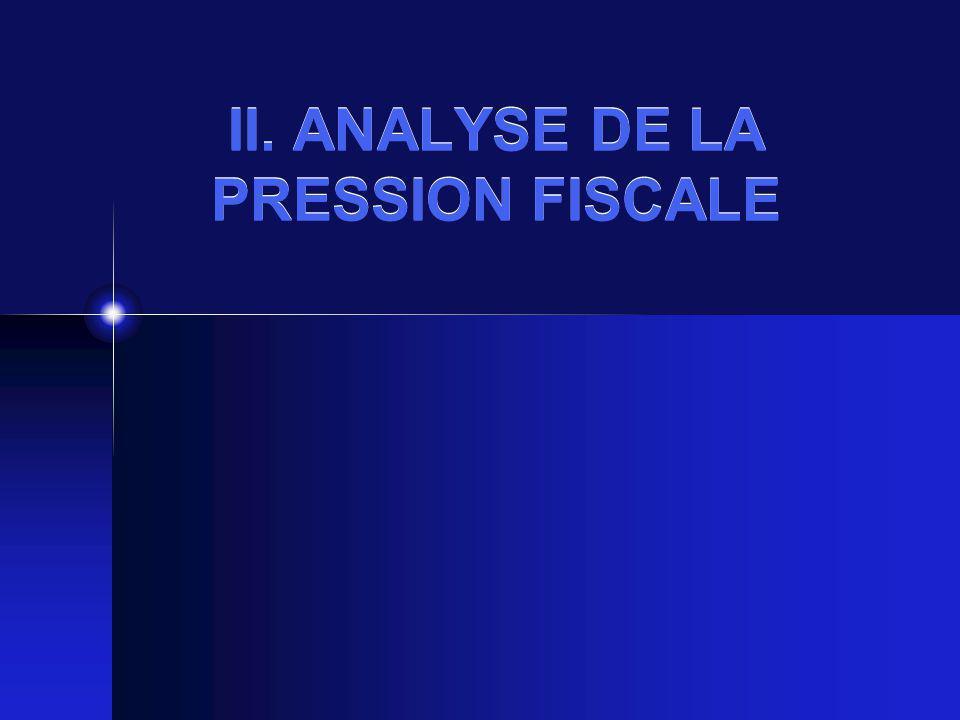 II. ANALYSE DE LA PRESSION FISCALE