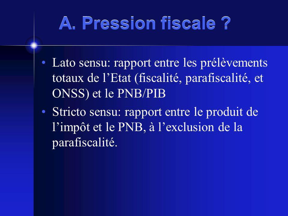 A. Pression fiscale .