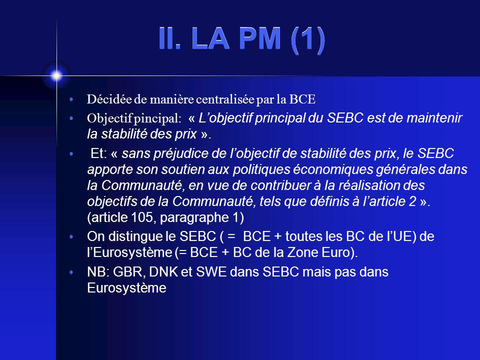 II. LA PM (1) Décidée de manière centralisée par la BCE Objectif pincipal: « Lobjectif principal du SEBC est de maintenir la stabilité des prix ». Et: