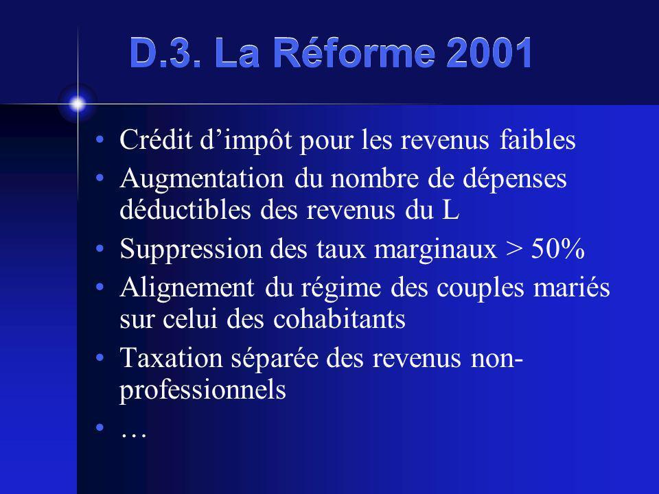 D.3. La Réforme 2001 Crédit dimpôt pour les revenus faibles Augmentation du nombre de dépenses déductibles des revenus du L Suppression des taux margi