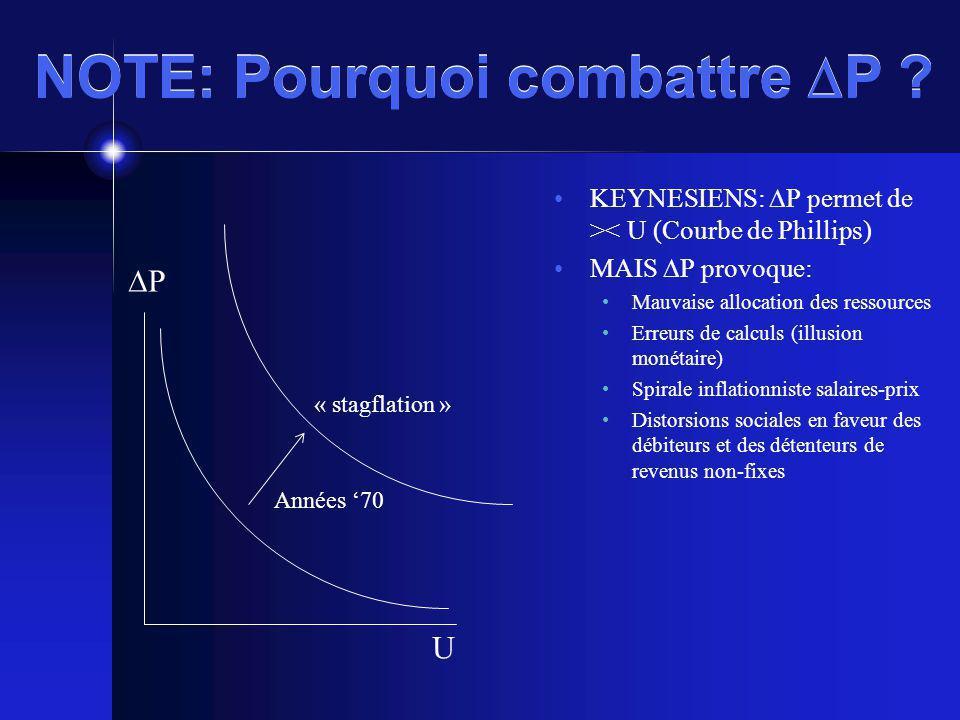 A4) Limpôt sur les personnes morales (IPM) Sont visés: lEtat, les ASBL, les communes, les TEC, De Lijn,…