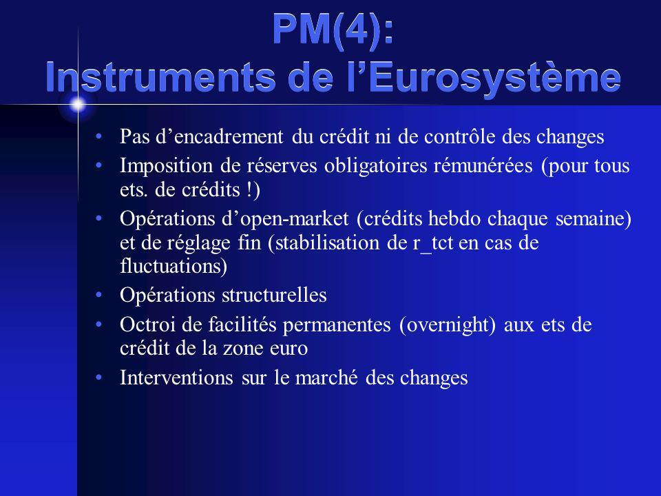 PM(4): Instruments de lEurosystème Pas dencadrement du crédit ni de contrôle des changes Imposition de réserves obligatoires rémunérées (pour tous ets.