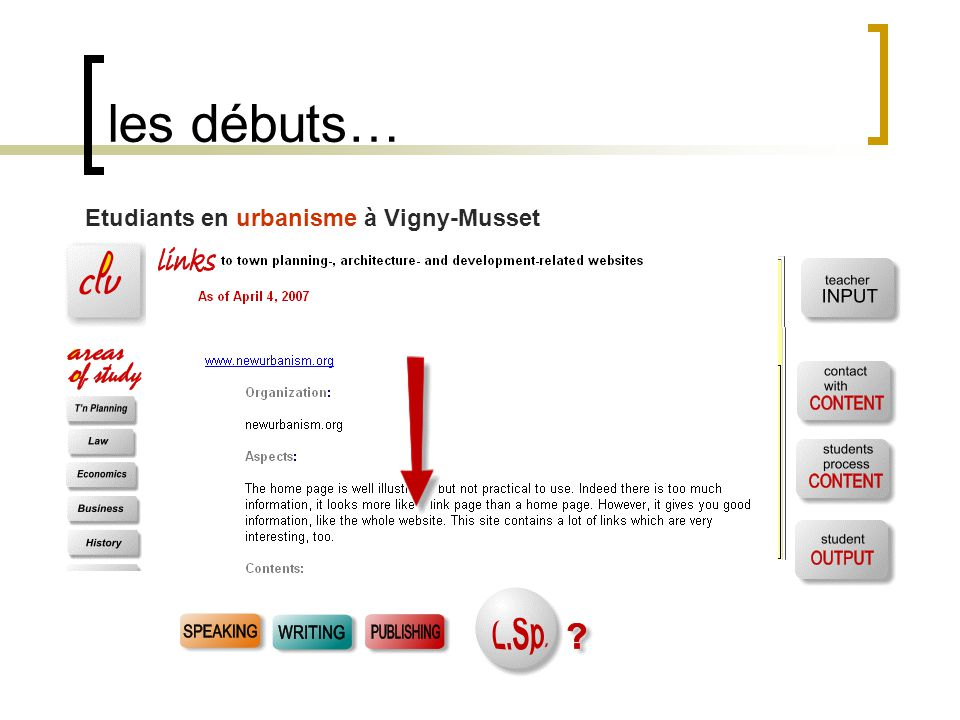 les débuts… Etudiants en urbanisme à Vigny-Musset