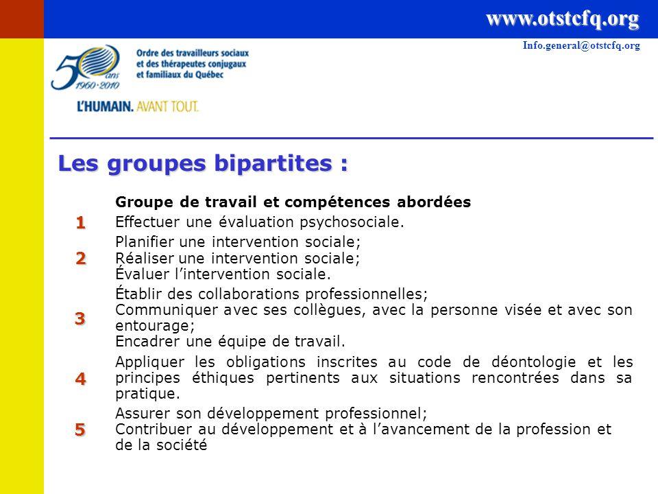 Les groupes bipartites : Groupe de travail et compétences abordées Effectuer une évaluation psychosociale.