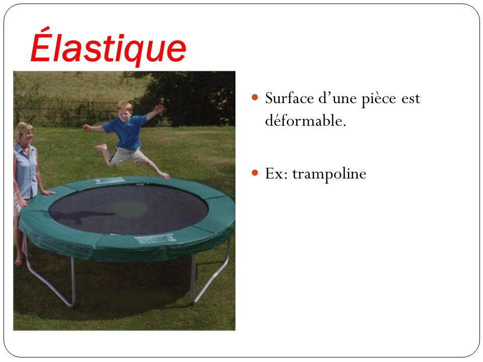 Élastique Surface dune pièce est déformable. Ex: trampoline