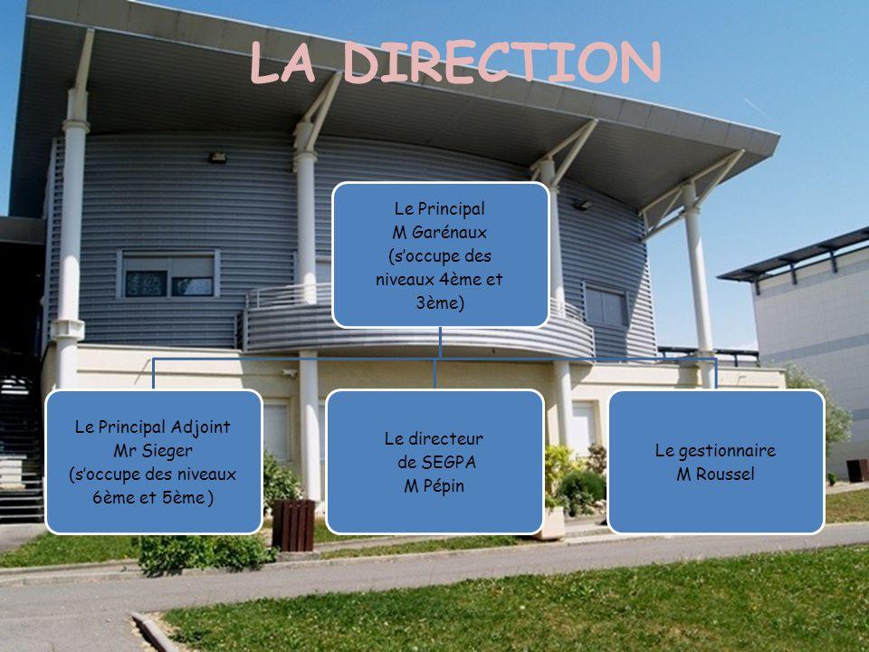 LA DIRECTION Le Principal M Garénaux (soccupe des niveaux 4ème et 3ème) Le Principal Adjoint Mr Sieger (soccupe des niveaux 6ème et 5ème ) Le directeu