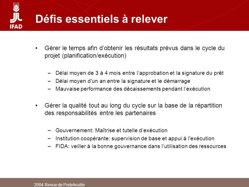 2004 Revue de Portefeuille Défis essentiels à relever Gérer le temps afin dobtenir les résultats prévus dans le cycle du projet (planification/exécuti