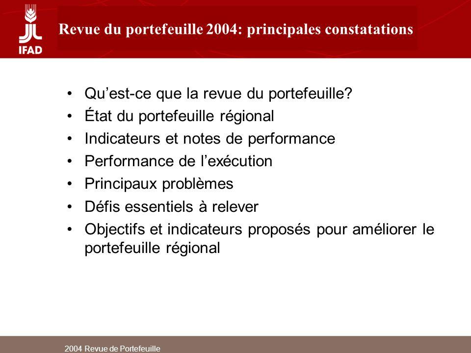 2004 Revue de Portefeuille 2004 Portfolio Review: Main Findings Quest-ce que la revue du portefeuille? État du portefeuille régional Indicateurs et no