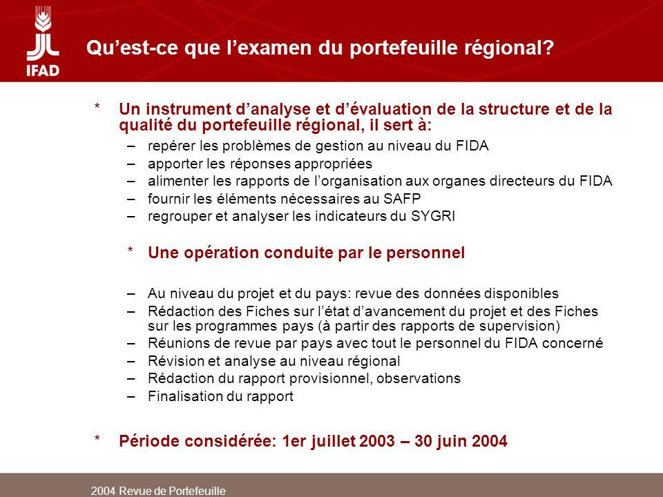 2004 Revue de Portefeuille Quest-ce que lexamen du portefeuille régional? *Un instrument danalyse et dévaluation de la structure et de la qualité du p