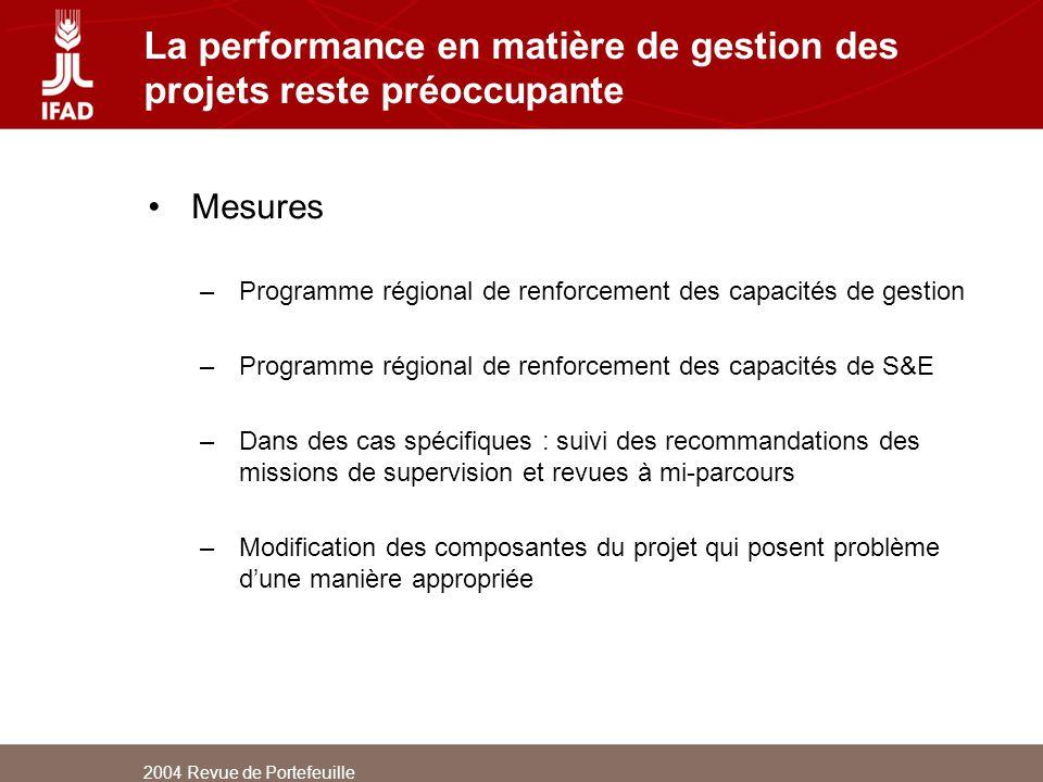 2004 Revue de Portefeuille La performance en matière de gestion des projets reste préoccupante Mesures –Programme régional de renforcement des capacit