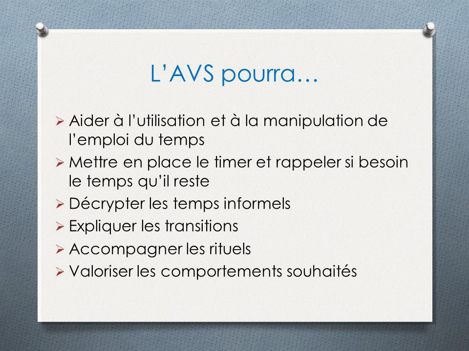 LAVS pourra… Aider à lutilisation et à la manipulation de lemploi du temps Mettre en place le timer et rappeler si besoin le temps quil reste Décrypte